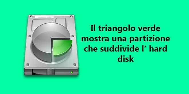 partizione di un hard disk