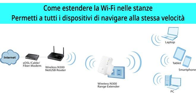 Estendere wifi, migliorare rete e copertura segnale