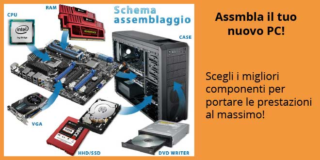 Assemblare PC: la guida definitiva in 10 step