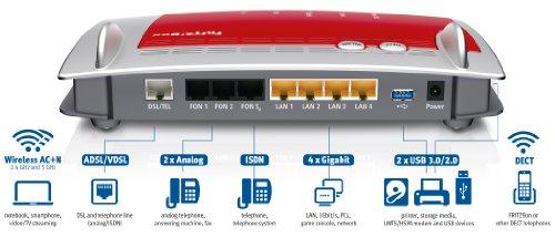 AVM Fritz!Box: Recensione dei modem router adsl WiFi