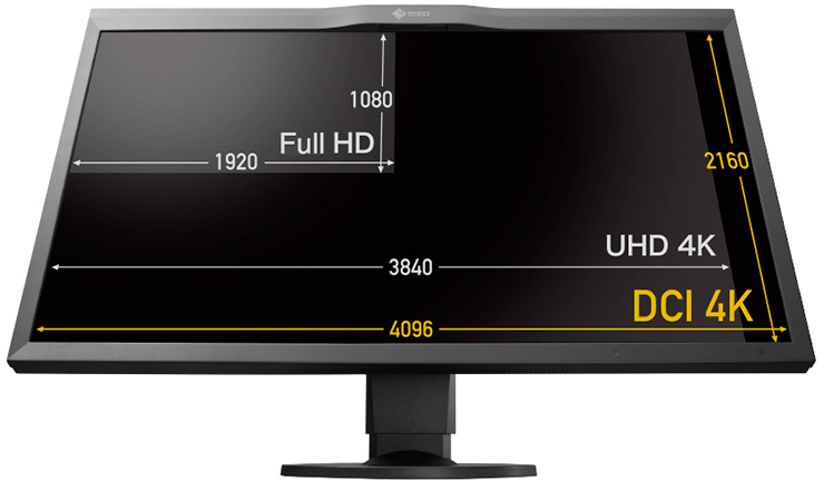 Monitor 4K vs Monitor Full HD - Le differenze