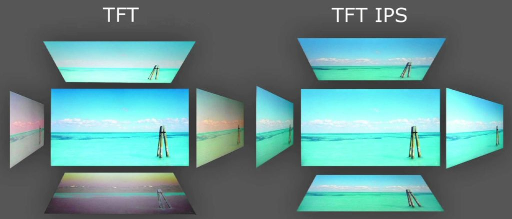 Monitor IPS vs Monitor TN - Tutte le differenze