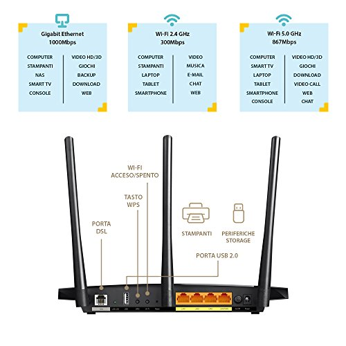 TP-Link Archer VR400 - posteriore