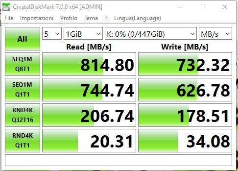 Transcennd ESD350C CrystalDiskMark test